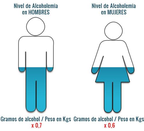 Como luchar con el alcoholismo sin consentimiento